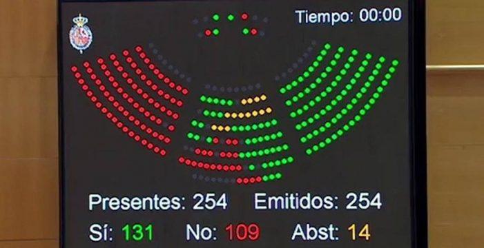 El Senado aprueba la nueva senda de estabilidad y el Gobierno encauza los Presupuestos de 2020