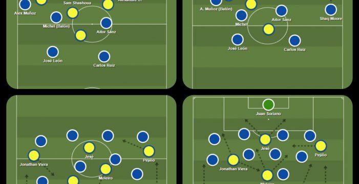 La pizarra del derbi: un 4-4-2 contra Viera, Pejiño y Moleiro
